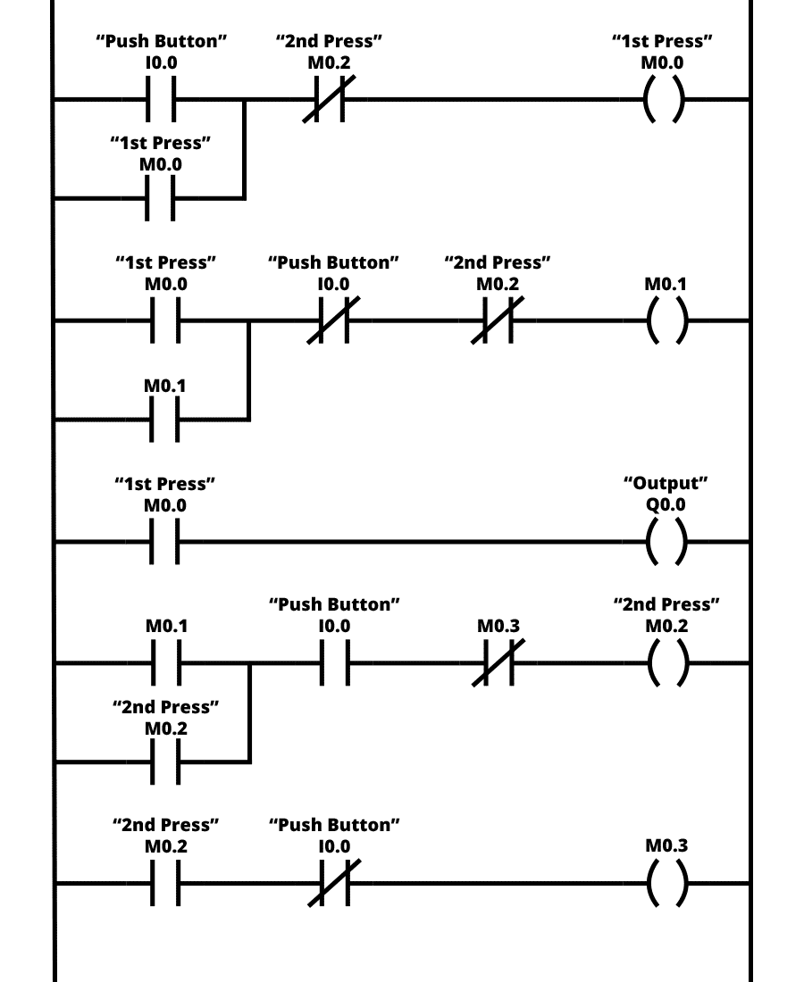 Electrical Ladder Logic Symbols Electrical Wiring